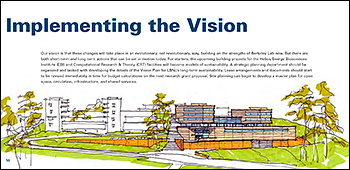 Vision plan page